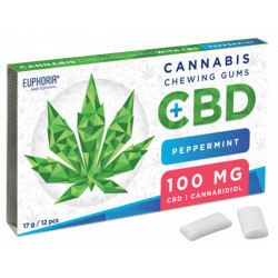 Chewing Gums Peppermint CBD 100 MG